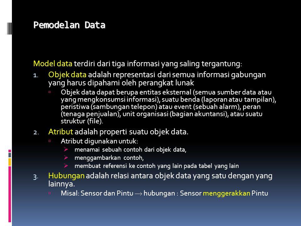 Pemodelan Data Model data terdiri dari tiga informasi yang saling tergantung: