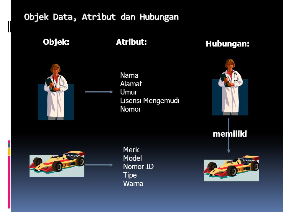 Objek Data, Atribut dan Hubungan