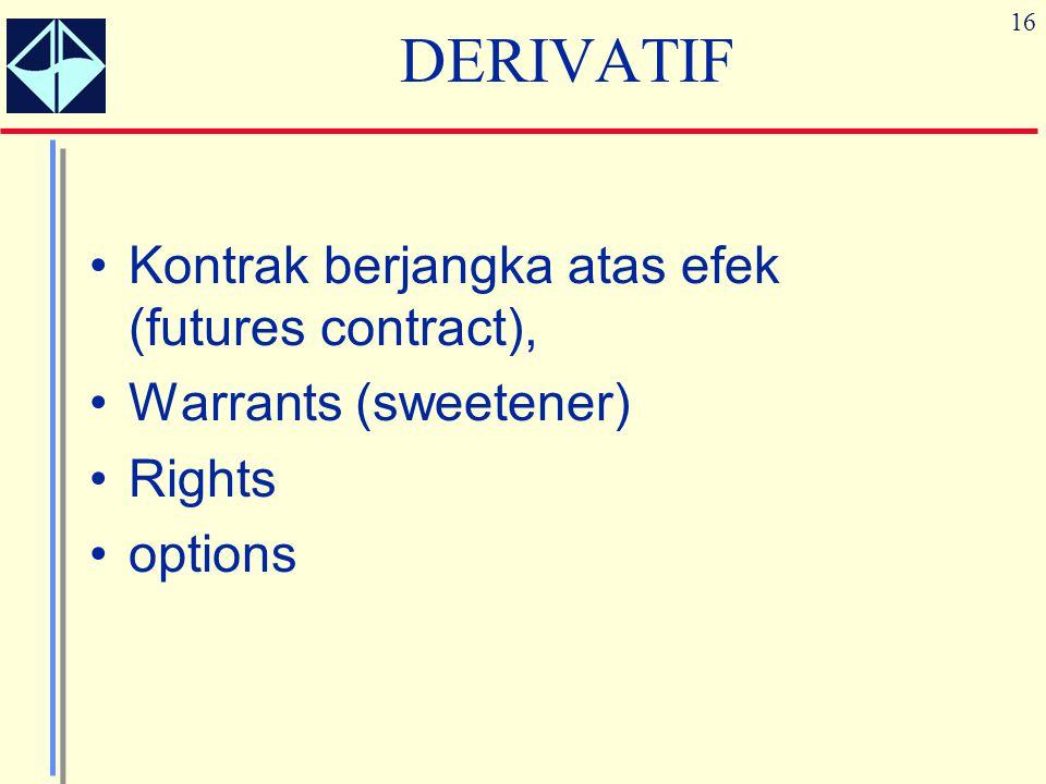 DERIVATIF Kontrak berjangka atas efek (futures contract),