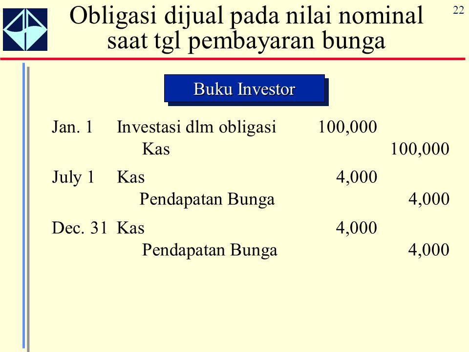 Obligasi dijual pada nilai nominal saat tgl pembayaran bunga