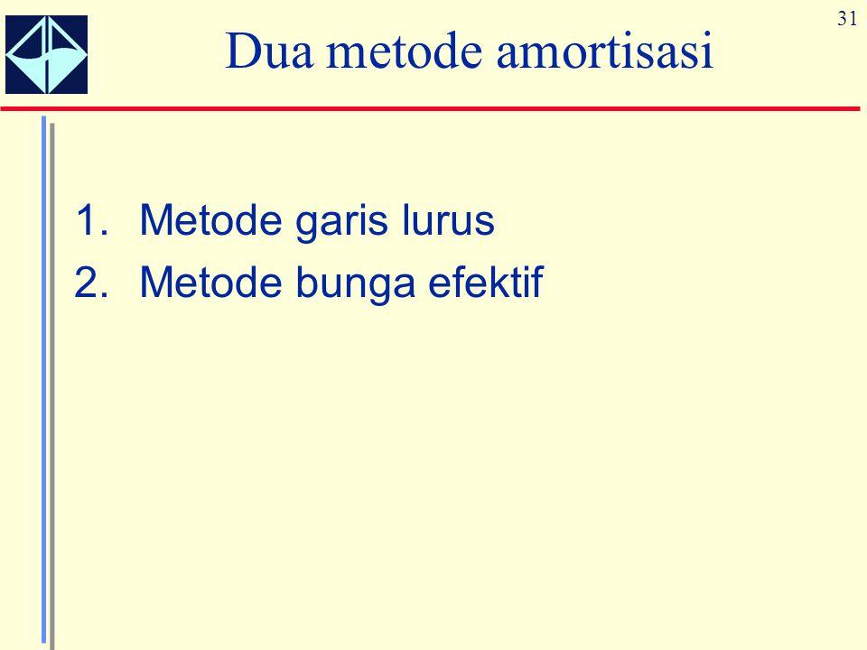 Dua metode amortisasi Metode garis lurus Metode bunga efektif