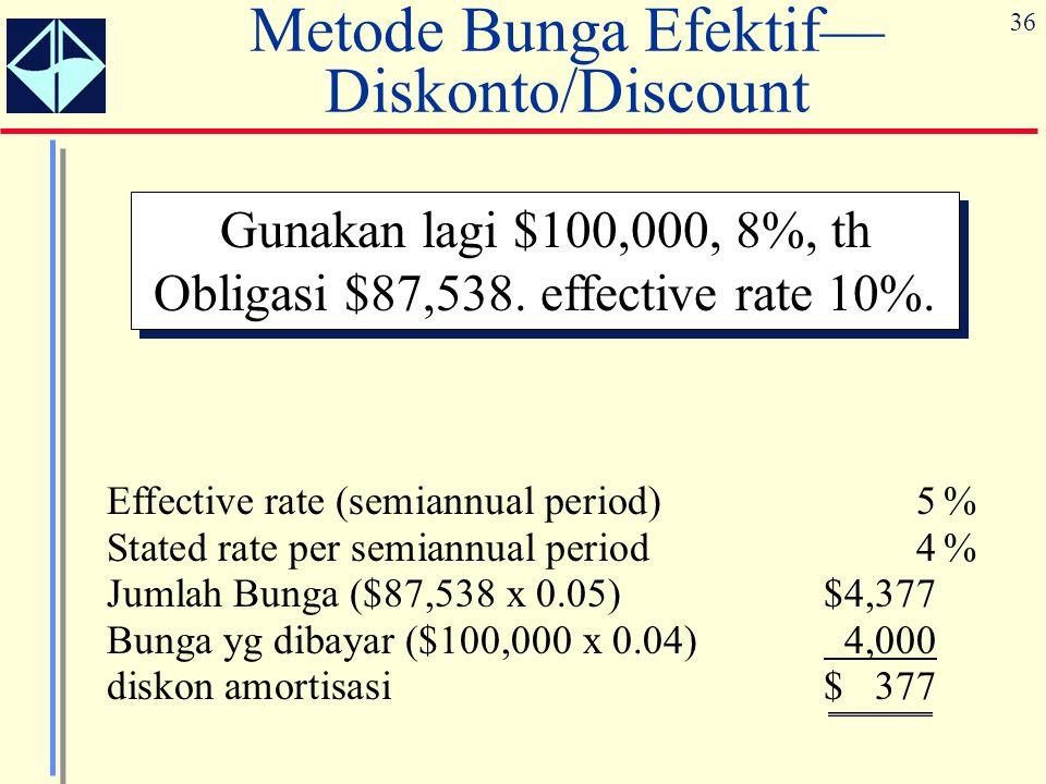 Metode Bunga Efektif— Diskonto/Discount