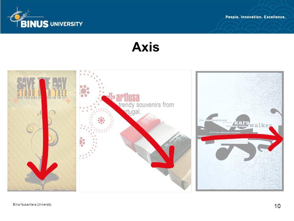 Axis Bina Nusantara University
