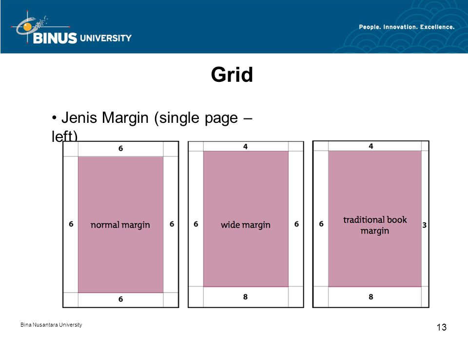Jenis Margin (single page – left)