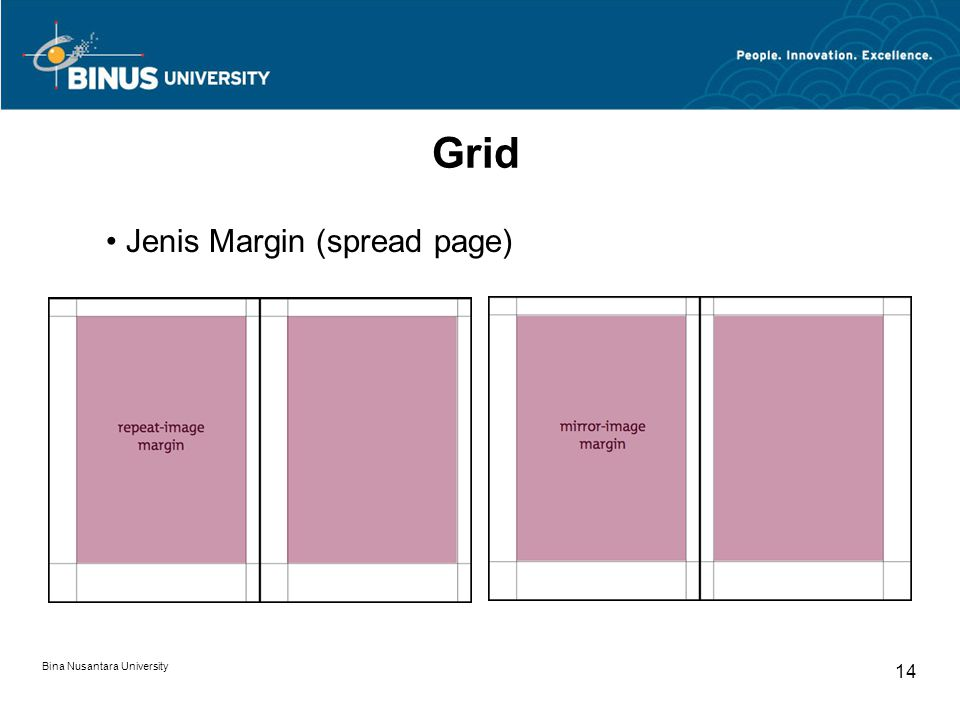 Grid Jenis Margin (spread page) Bina Nusantara University