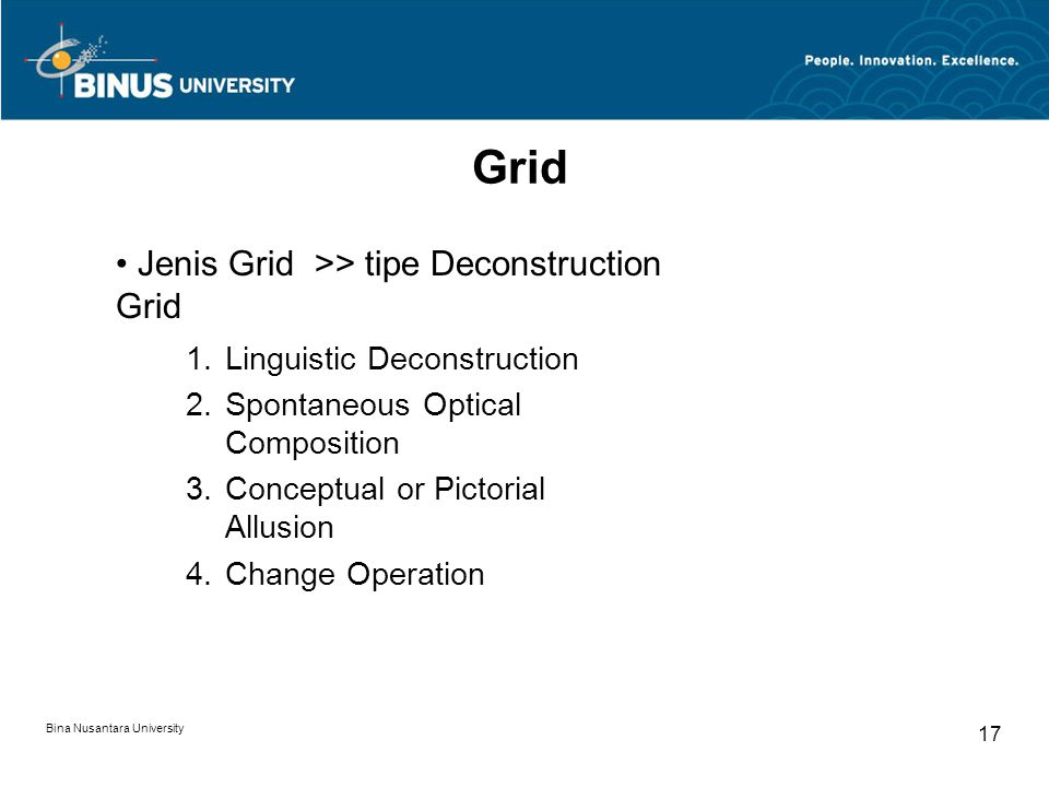 Grid Jenis Grid >> tipe Deconstruction Grid