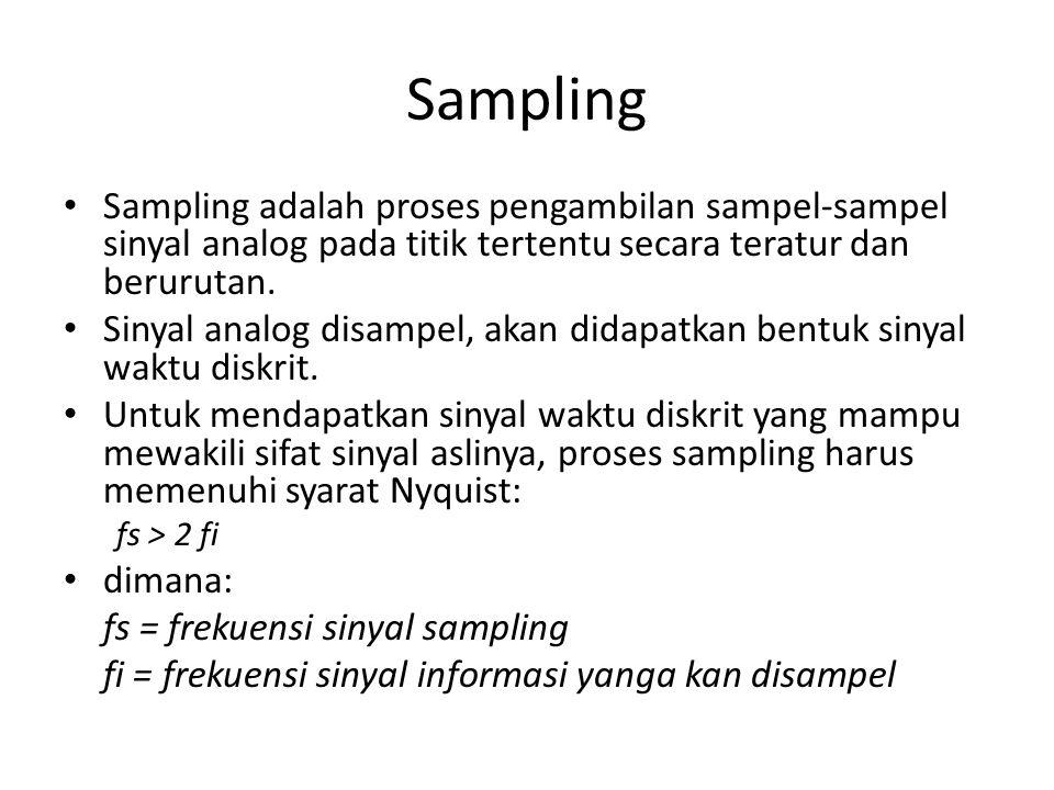 Sampling Sampling adalah proses pengambilan sampel-sampel sinyal analog pada titik tertentu secara teratur dan berurutan.