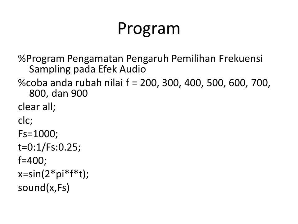 Program %Program Pengamatan Pengaruh Pemilihan Frekuensi Sampling pada Efek Audio.