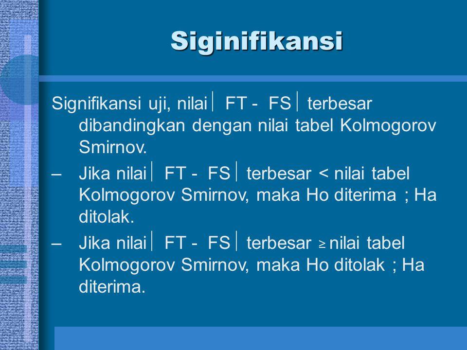 Siginifikansi Signifikansi uji, nilai FT - FS terbesar dibandingkan dengan nilai tabel Kolmogorov Smirnov.
