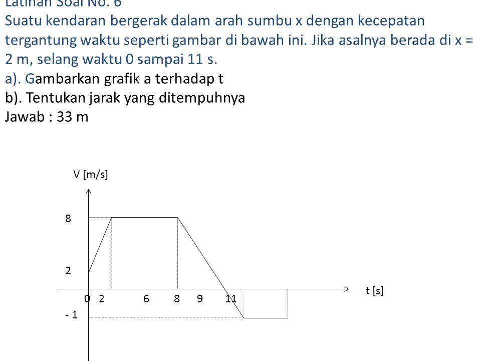Latihan Soal No. 6 Suatu kendaran bergerak dalam arah sumbu x dengan kecepatan tergantung waktu seperti gambar di bawah ini. Jika asalnya berada di x = 2 m, selang waktu 0 sampai 11 s. a). Gambarkan grafik a terhadap t b). Tentukan jarak yang ditempuhnya