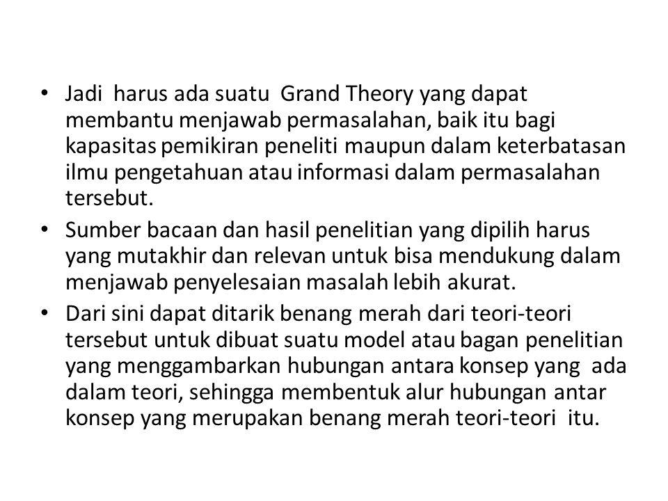 Jadi harus ada suatu Grand Theory yang dapat membantu menjawab permasalahan, baik itu bagi kapasitas pemikiran peneliti maupun dalam keterbatasan ilmu pengetahuan atau informasi dalam permasalahan tersebut.