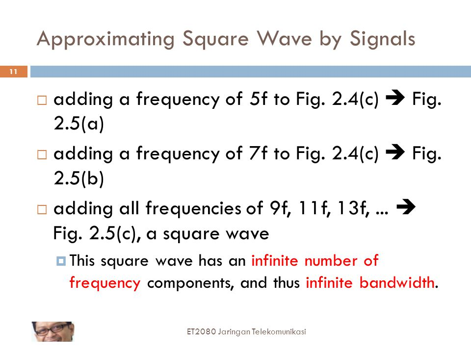 Approximating Square Wave by Signals