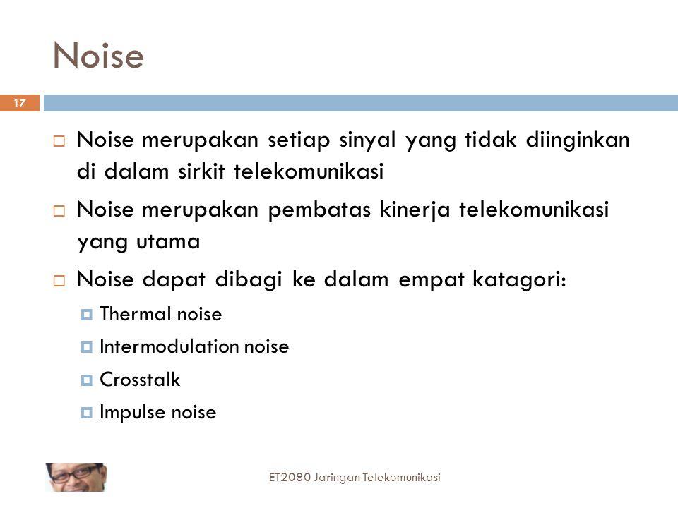 Noise Noise merupakan setiap sinyal yang tidak diinginkan di dalam sirkit telekomunikasi.