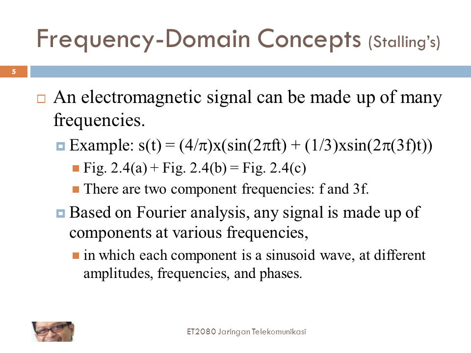 Frequency-Domain Concepts (Stalling's)