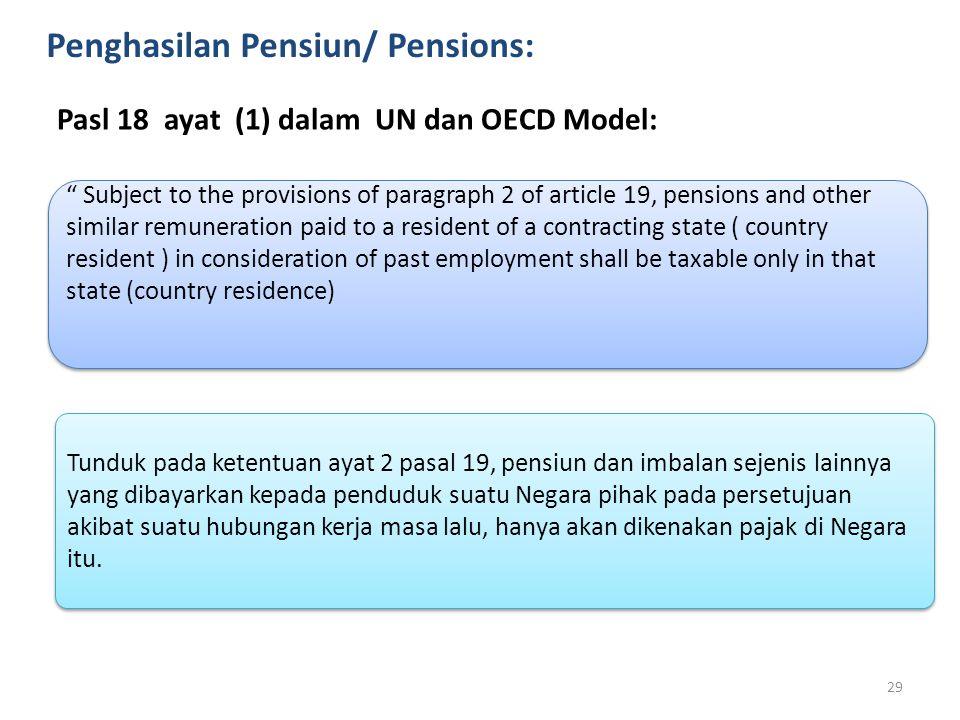 Penghasilan Pensiun/ Pensions: