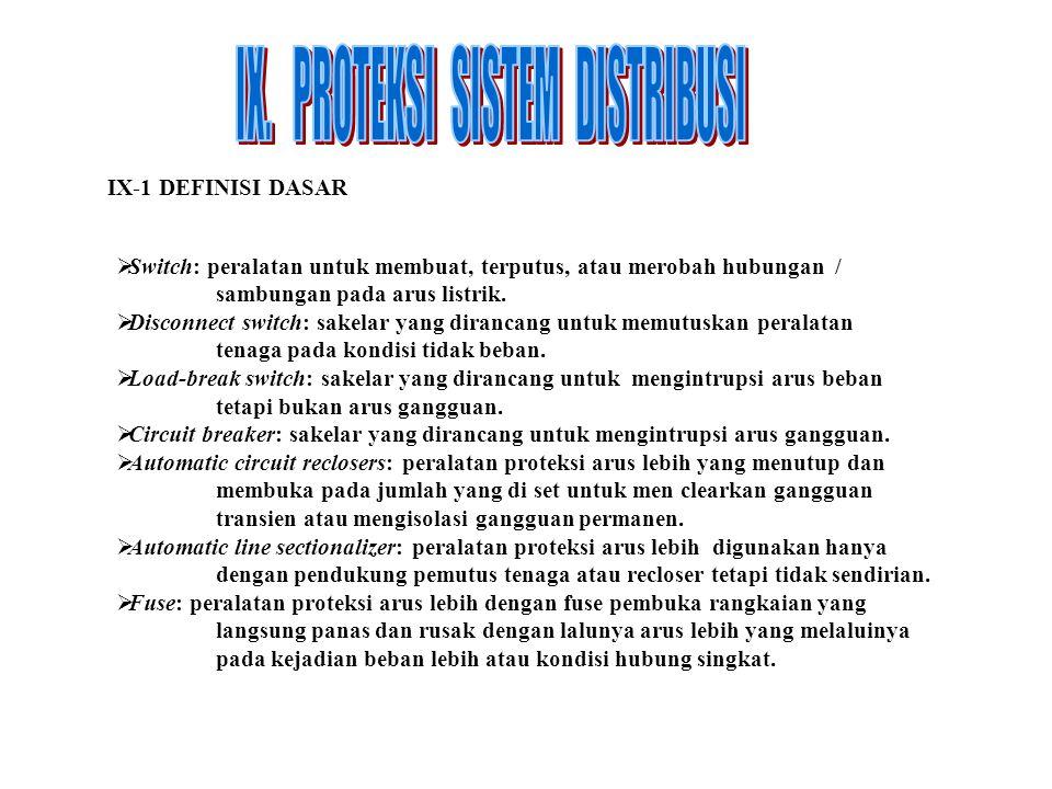 IX. PROTEKSI SISTEM DISTRIBUSI
