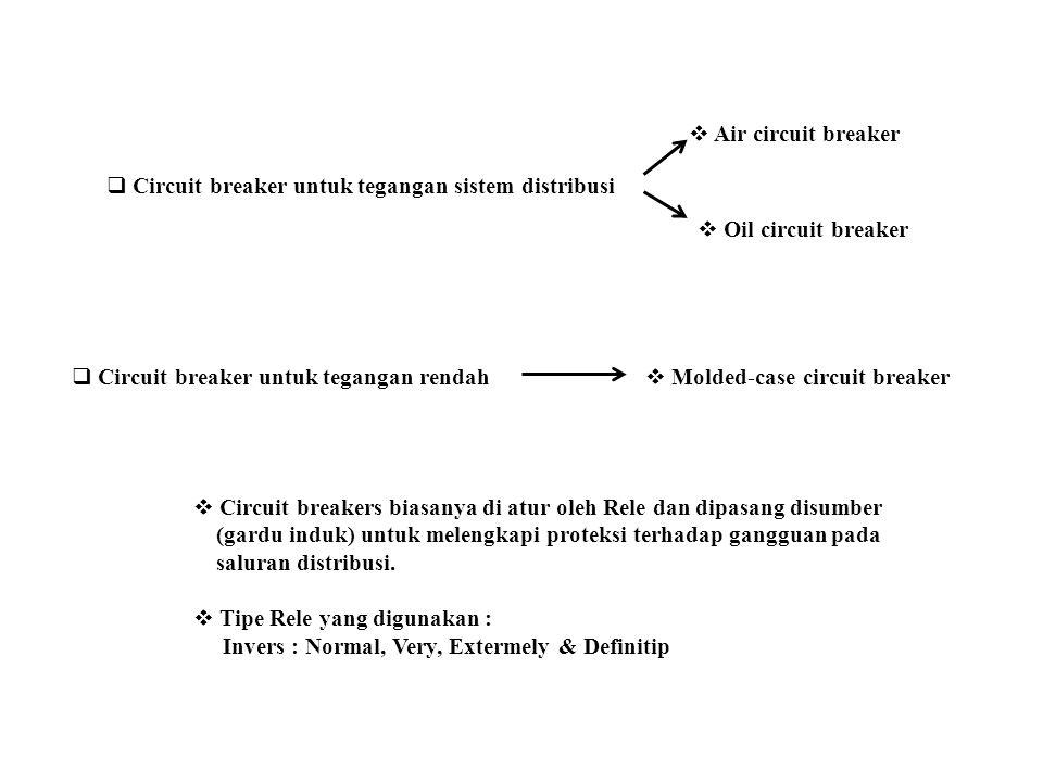 Air circuit breaker Circuit breaker untuk tegangan sistem distribusi. Oil circuit breaker. Circuit breaker untuk tegangan rendah.