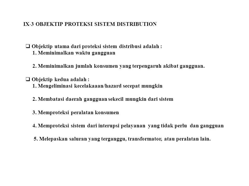 IX-3 OBJEKTIP PROTEKSI SISTEM DISTRIBUTION