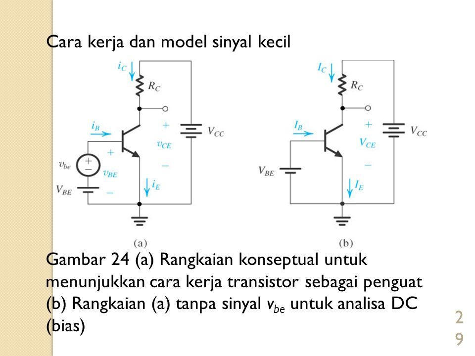 Cara kerja dan model sinyal kecil