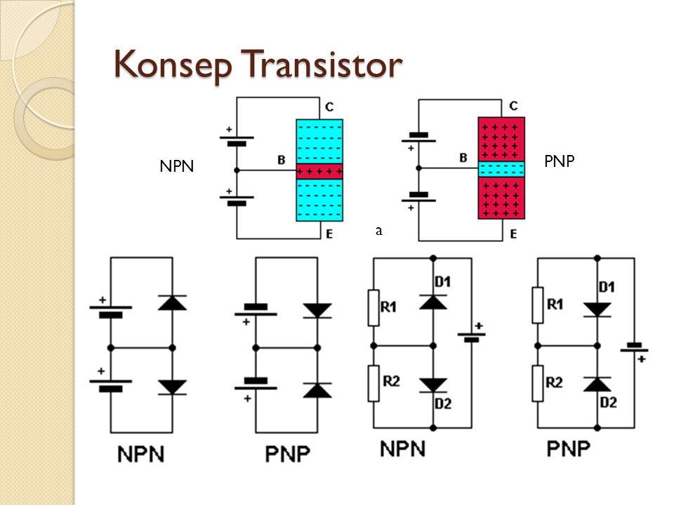Konsep Transistor PNP NPN a