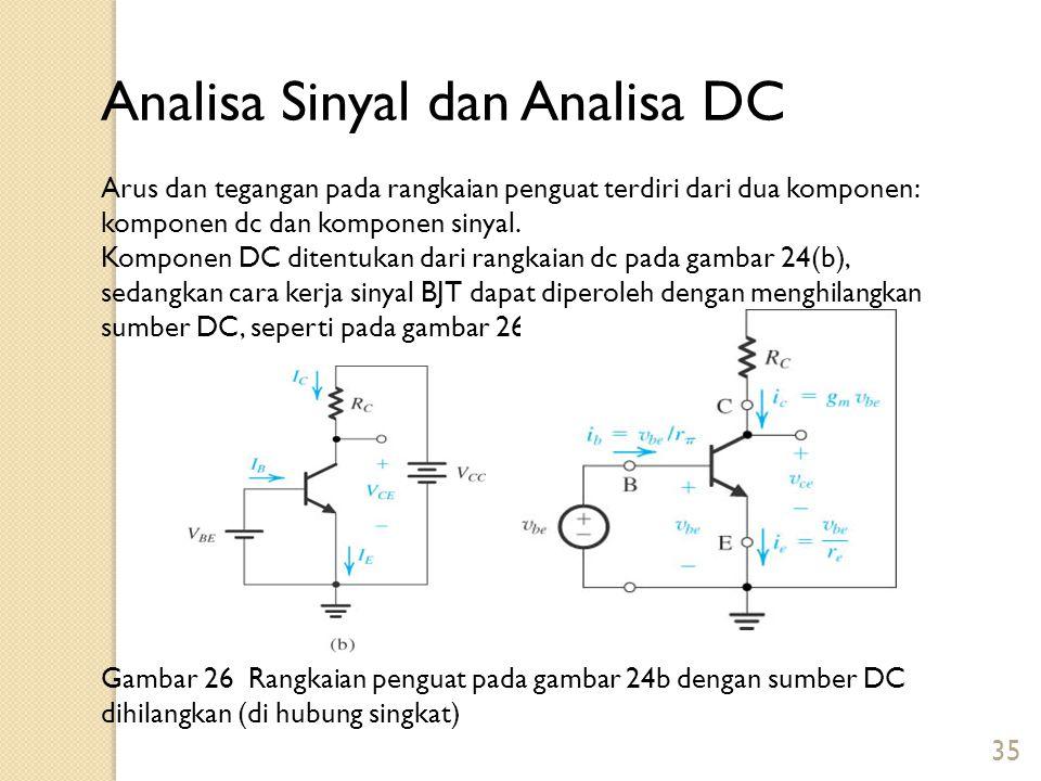 Analisa Sinyal dan Analisa DC