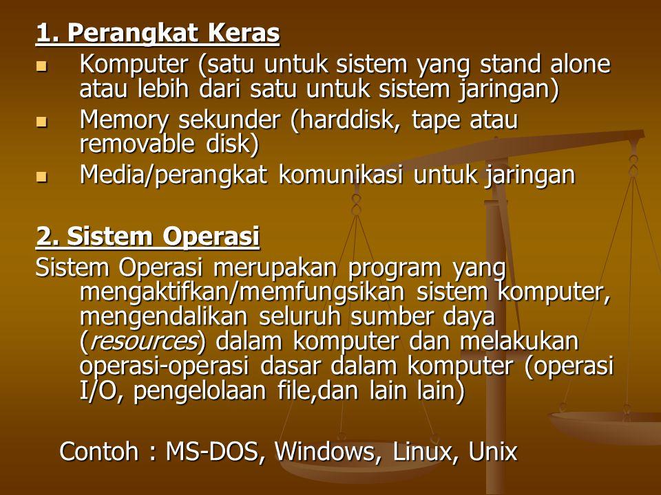 1. Perangkat Keras Komputer (satu untuk sistem yang stand alone atau lebih dari satu untuk sistem jaringan)