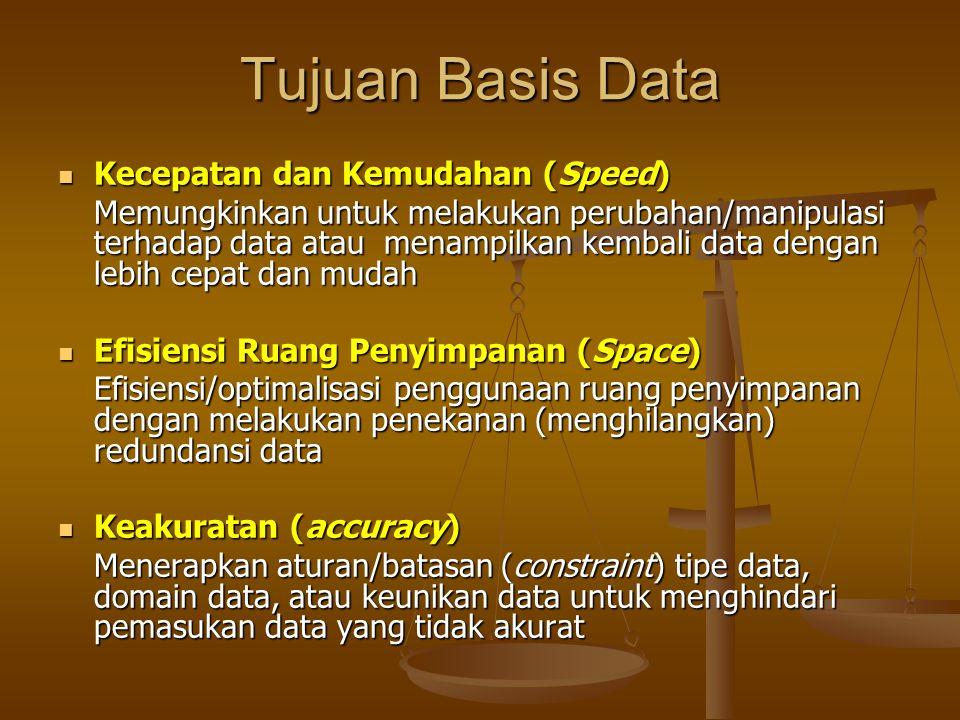 Tujuan Basis Data Kecepatan dan Kemudahan (Speed)