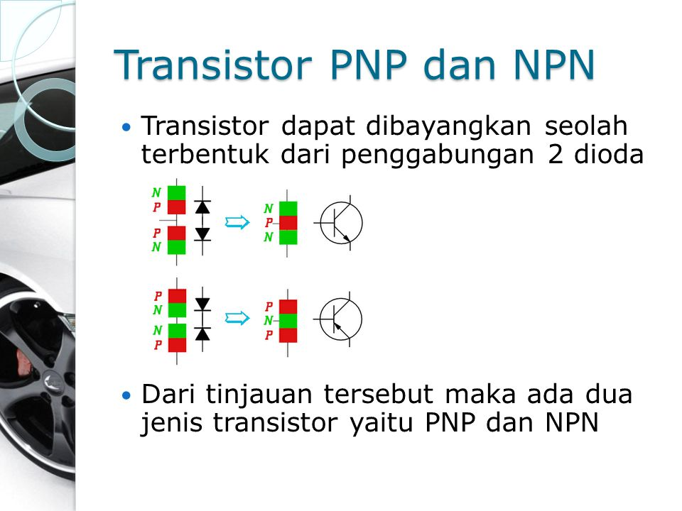Transistor PNP dan NPN Transistor dapat dibayangkan seolah terbentuk dari penggabungan 2 dioda.
