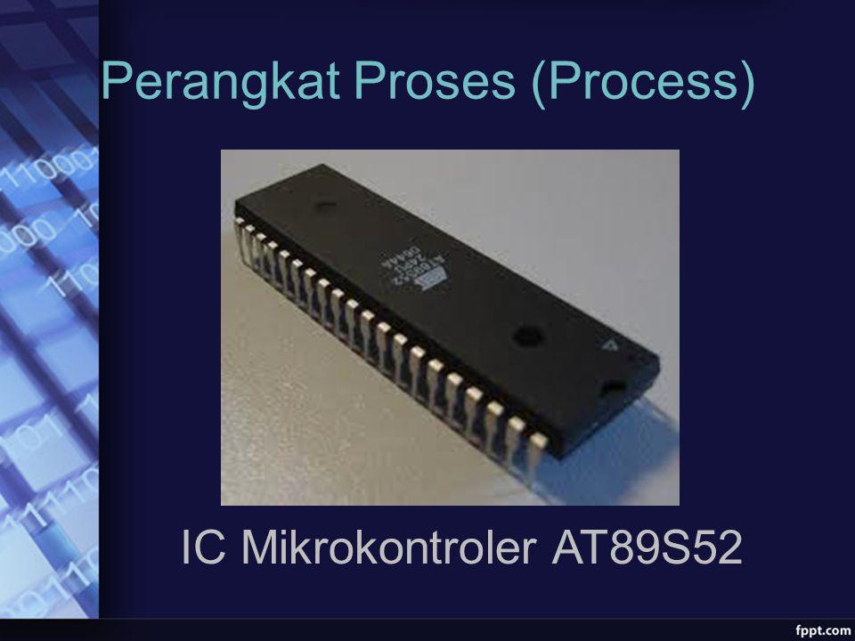 Perangkat Proses (Process)