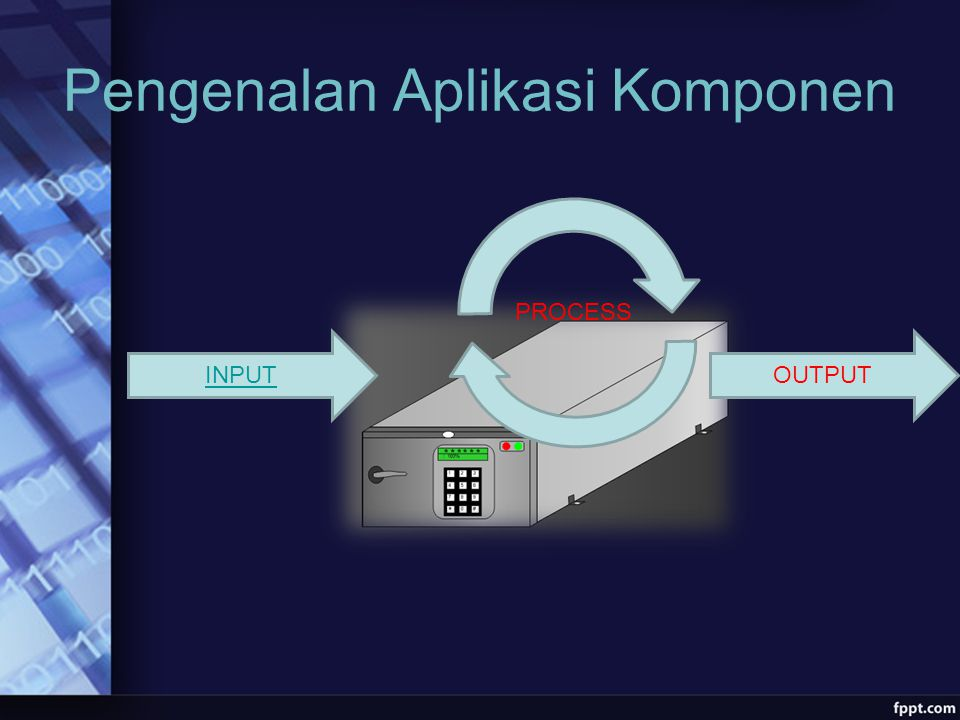 Pengenalan Aplikasi Komponen