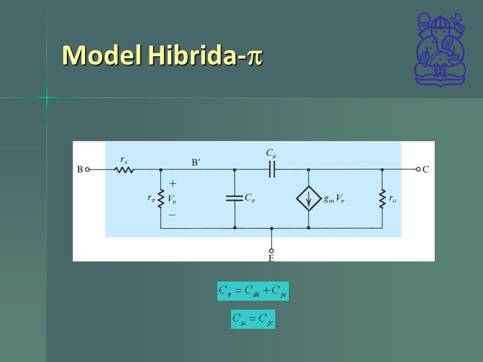 Model Hibrida-p