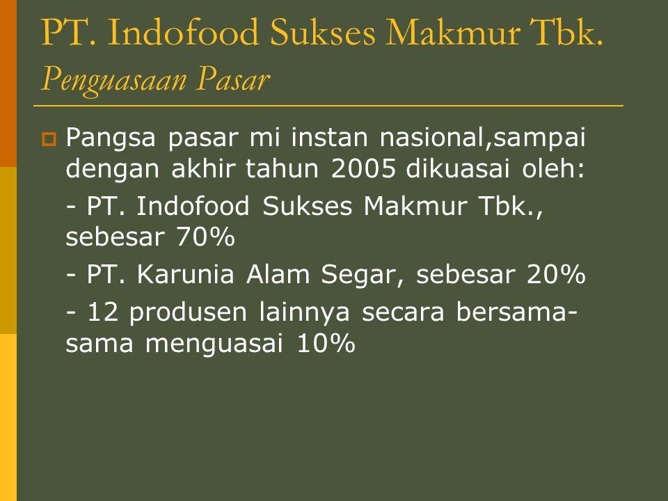 PT. Indofood Sukses Makmur Tbk. Penguasaan Pasar