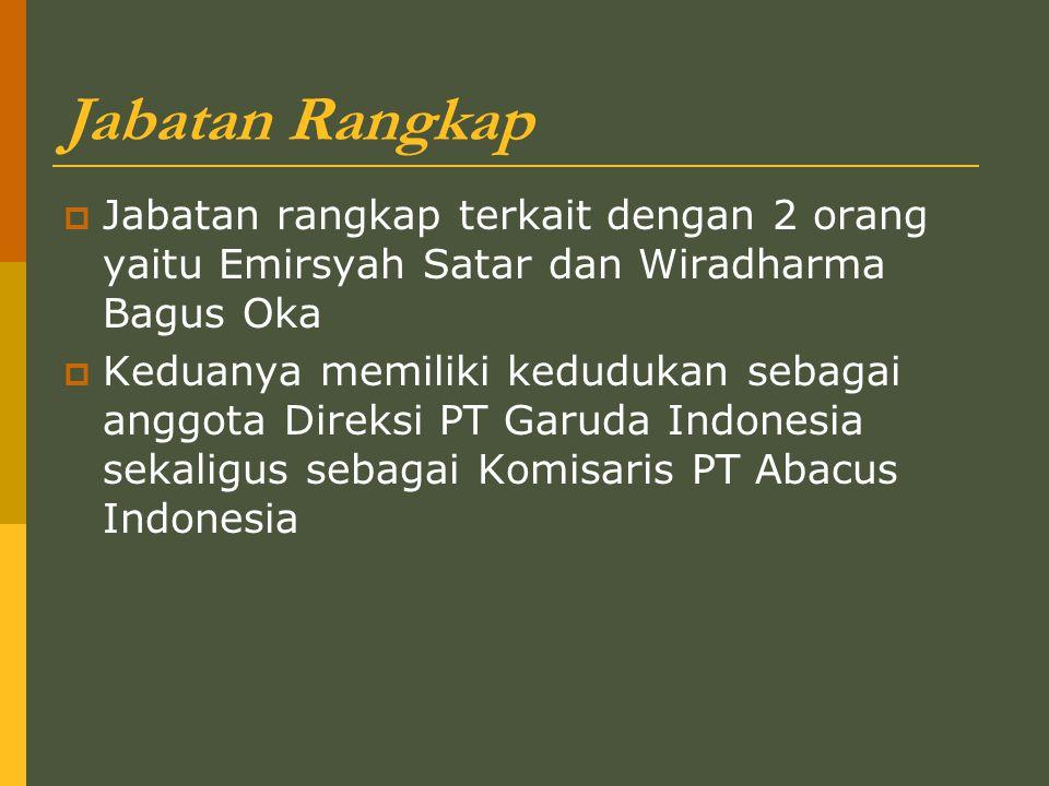 Jabatan Rangkap Jabatan rangkap terkait dengan 2 orang yaitu Emirsyah Satar dan Wiradharma Bagus Oka.