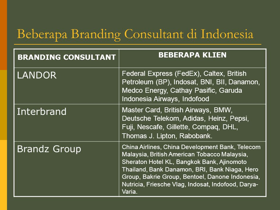 Beberapa Branding Consultant di Indonesia