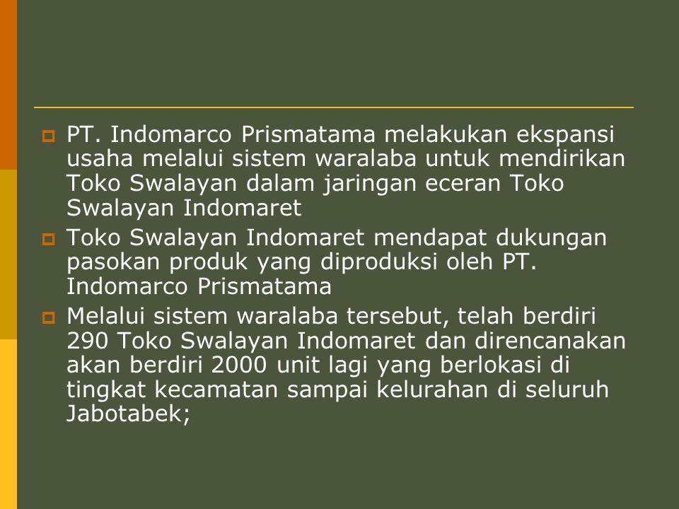 PT. Indomarco Prismatama melakukan ekspansi usaha melalui sistem waralaba untuk mendirikan Toko Swalayan dalam jaringan eceran Toko Swalayan Indomaret
