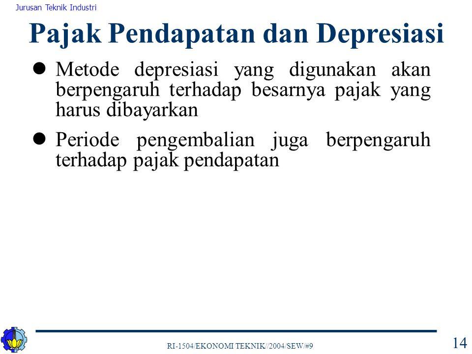 Pajak Pendapatan dan Depresiasi