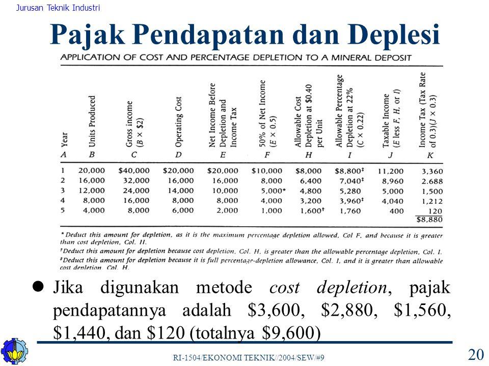 Pajak Pendapatan dan Deplesi