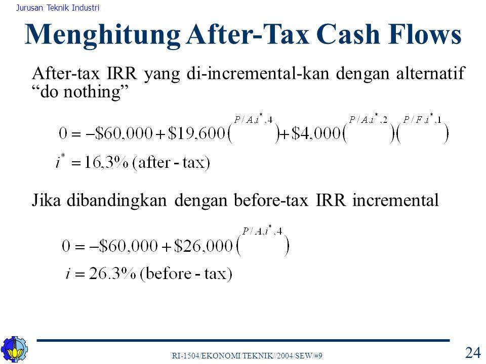 Menghitung After-Tax Cash Flows