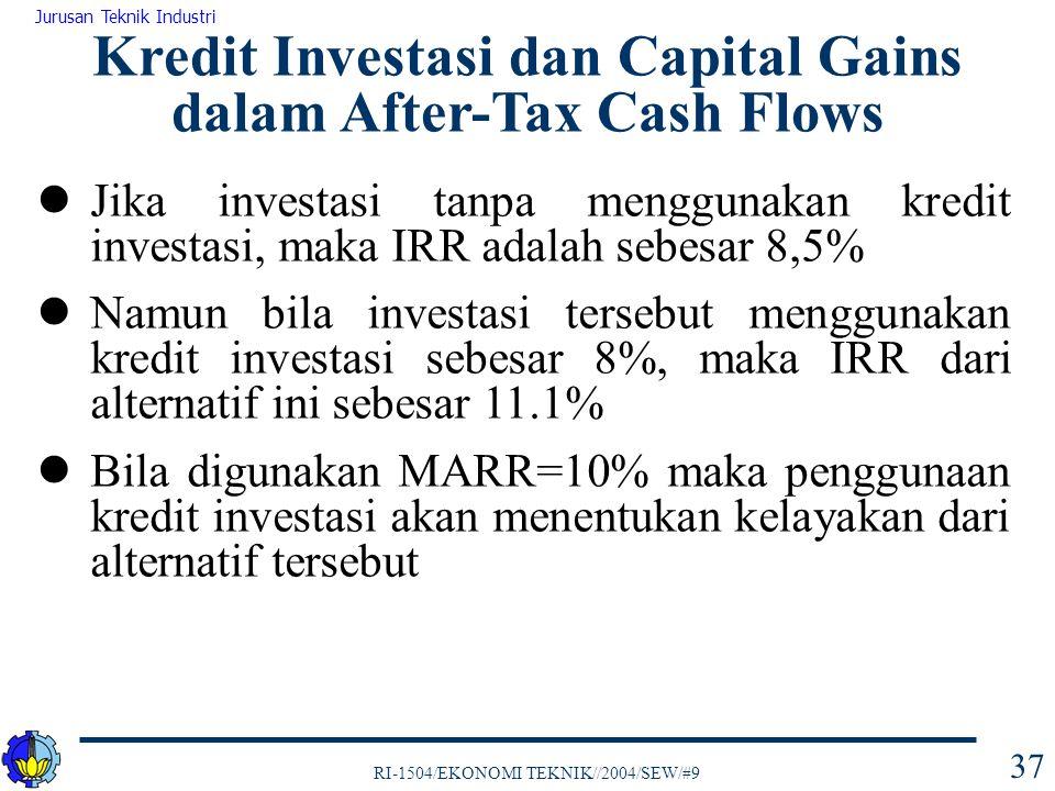 Kredit Investasi dan Capital Gains dalam After-Tax Cash Flows
