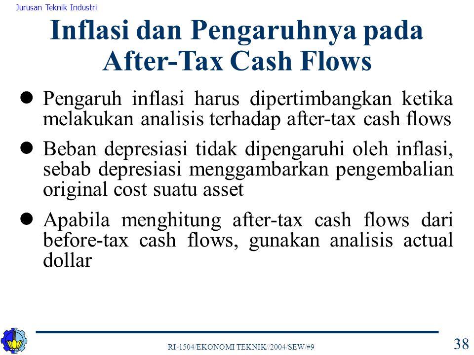 beban inflasi Inflasi harga umum analisis ekonomi teknik yang melibatkan pengaruh inflasi harga umum memberikan beberapa kesulitan karena beban bunga, deduksi penyusutan.