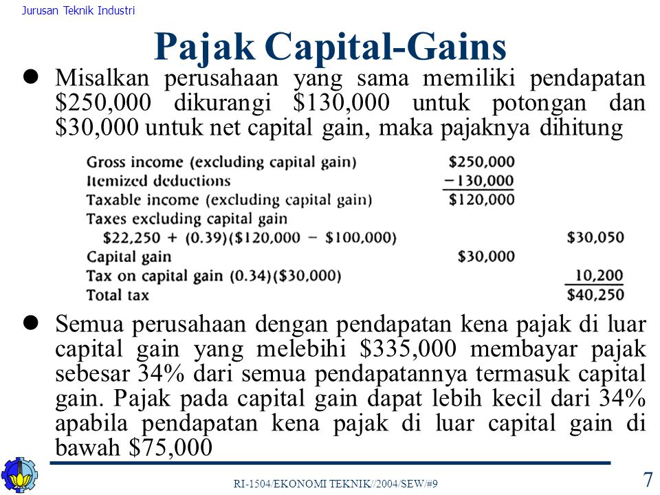 Pajak Capital-Gains