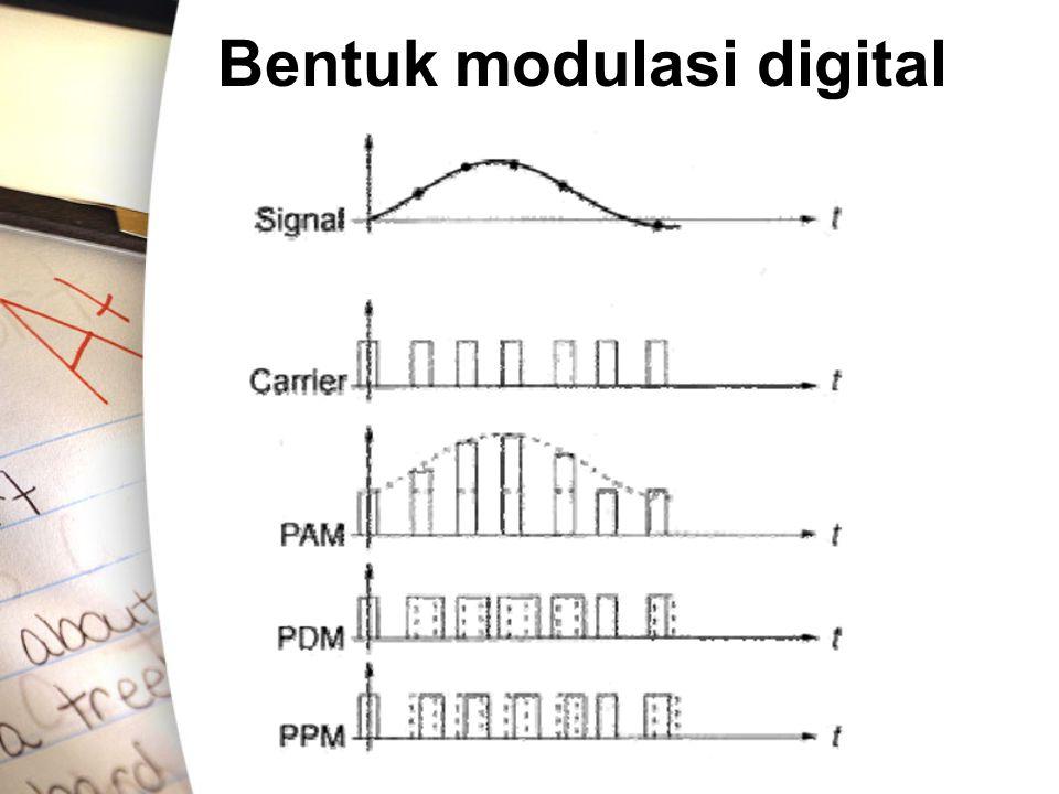 Bentuk modulasi digital