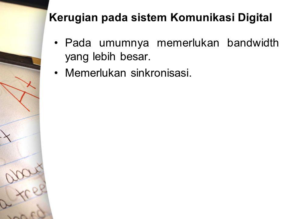 Kerugian pada sistem Komunikasi Digital