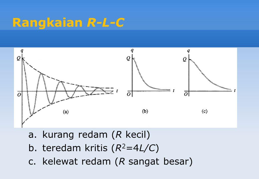 Rangkaian R-L-C kurang redam (R kecil) teredam kritis (R2=4L/C)