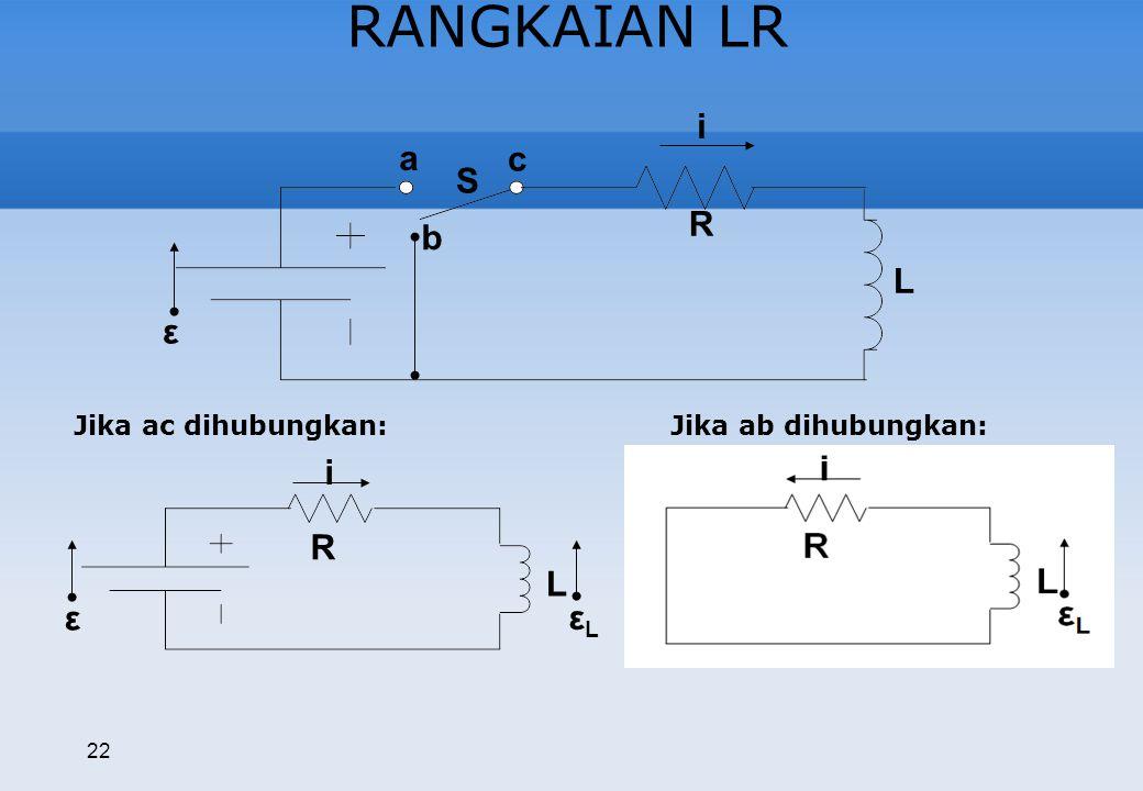 RANGKAIAN LR i a c S R b L ε i R L ε εL Jika ac dihubungkan: