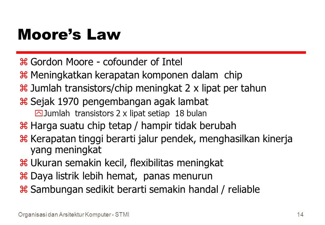 Moore's Law Gordon Moore - cofounder of Intel