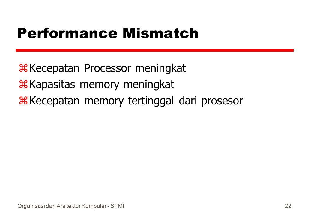 Performance Mismatch Kecepatan Processor meningkat