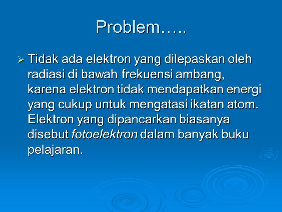 Problem…..