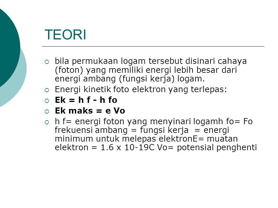 TEORI bila permukaan logam tersebut disinari cahaya (foton) yang memiliki energi lebih besar dari energi ambang (fungsi kerja) logam.