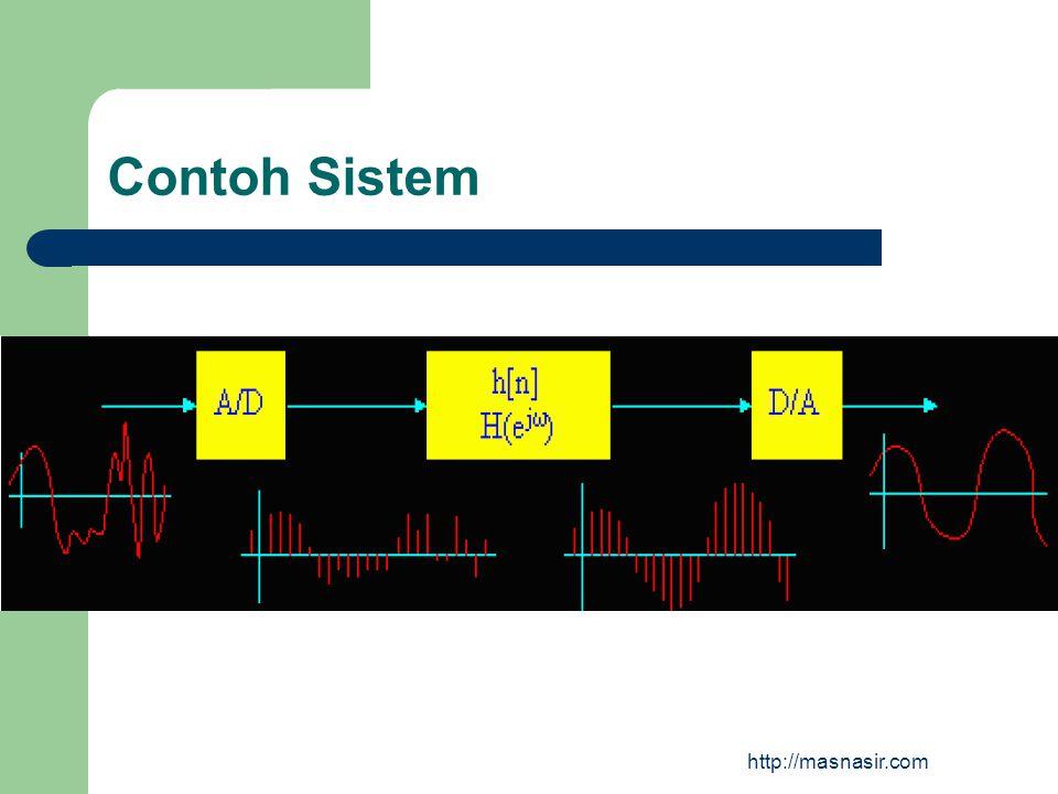 Contoh Sistem http://masnasir.com